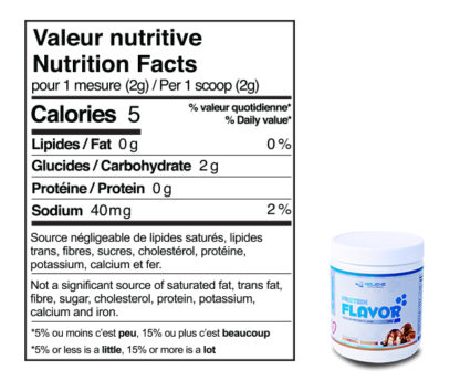believe-protein-nutrition-facts